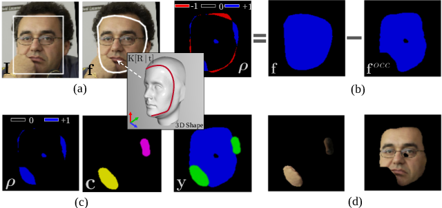 Figure 3 for Learning Structure via Consensus for Face Segmentation and Parsing