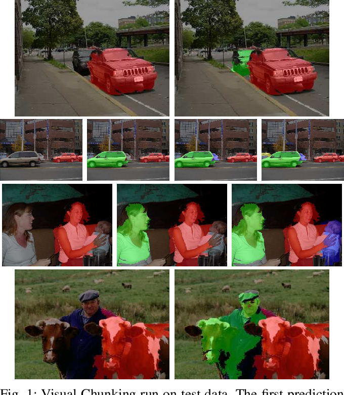 Figure 1 for Visual Chunking: A List Prediction Framework for Region-Based Object Detection