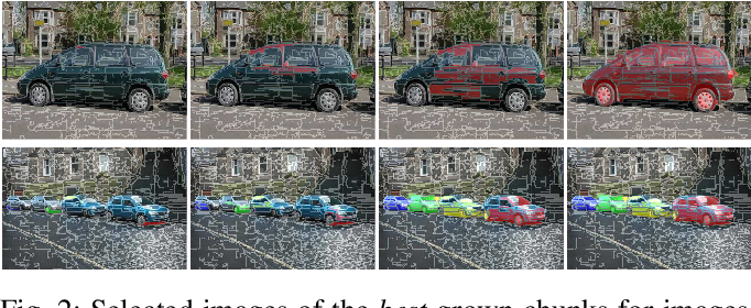 Figure 2 for Visual Chunking: A List Prediction Framework for Region-Based Object Detection