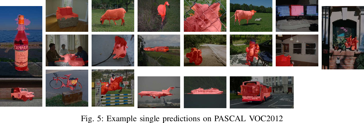 Figure 4 for Visual Chunking: A List Prediction Framework for Region-Based Object Detection