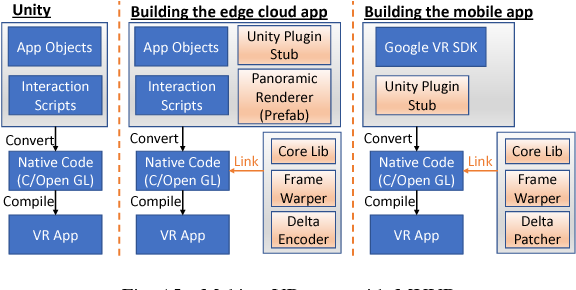 Figure 15 from MUVR: Supporting Multi-User Mobile Virtual
