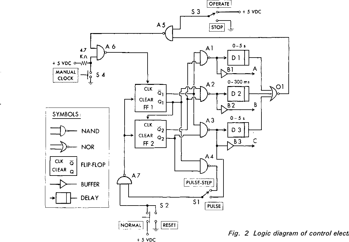 Figure 2 From The Variable Stimulus Arc Logic Driven Light Emitting Diode Circuit Fig Diagram Of Control Electronics