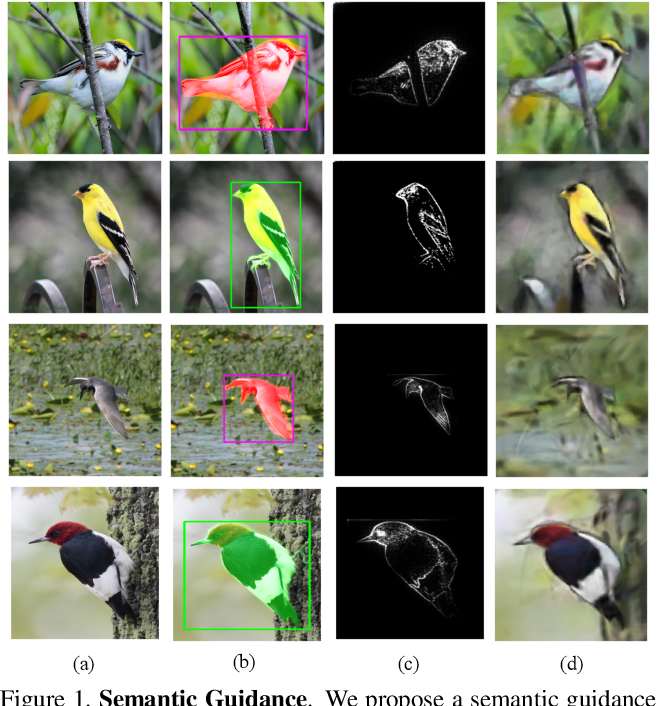 Figure 1 for Combining Semantic Guidance and Deep Reinforcement Learning For Generating Human Level Paintings