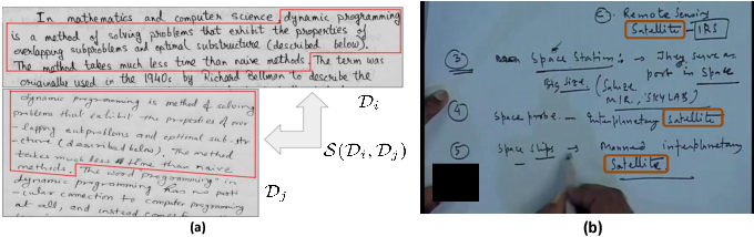 Figure 1 for Matching Handwritten Document Images