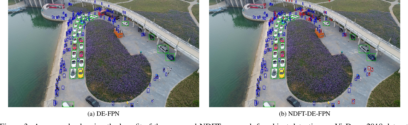 Figure 3 for Delving into Robust Object Detection from Unmanned Aerial Vehicles: A Deep Nuisance Disentanglement Approach