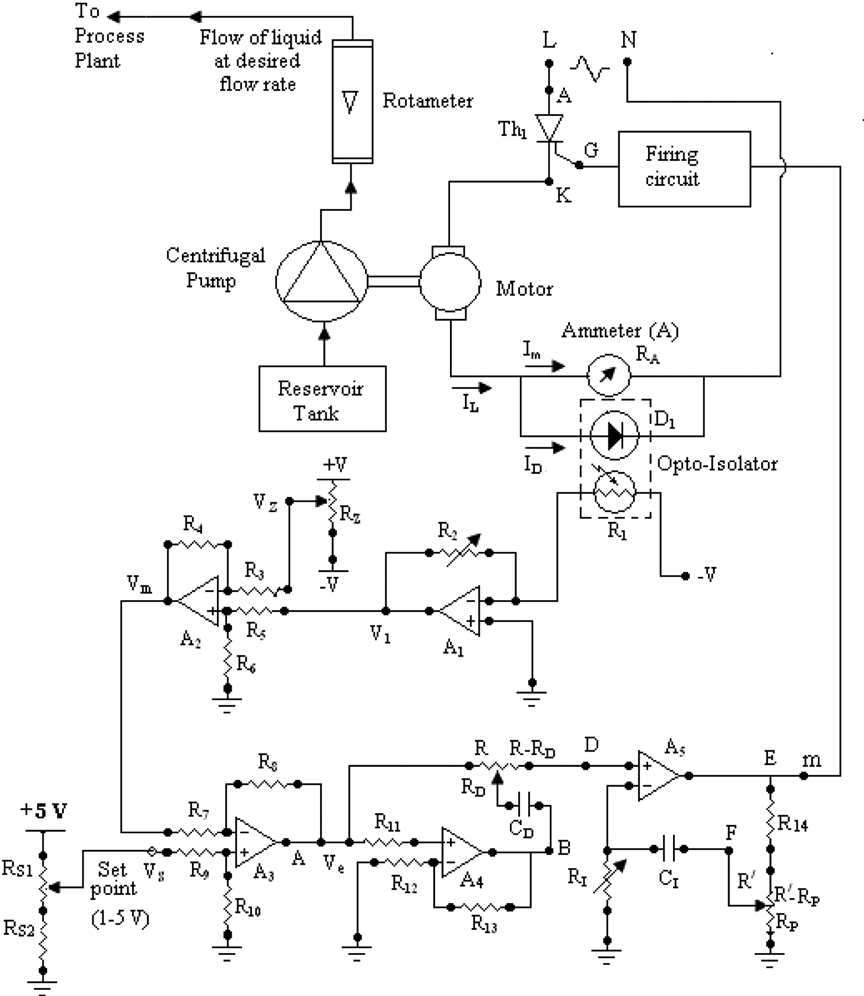 An Opto Isolator Based Linearization Technique Of A Typical Optoisolator For Volume Control Thyristor Driven Pump Semantic Scholar