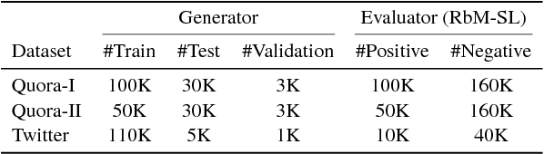 Figure 2 for Paraphrase Generation with Deep Reinforcement Learning