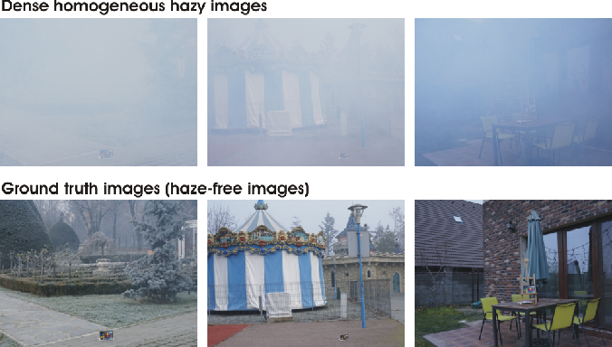 Figure 1 for Dense Haze: A benchmark for image dehazing with dense-haze and haze-free images