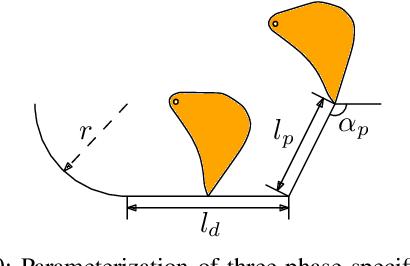 Figure 2 for Optimization-Based Framework for Excavation Trajectory Generation