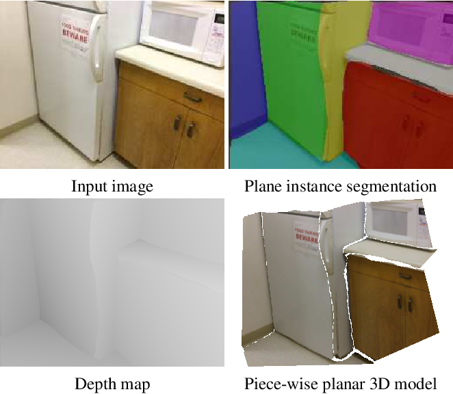 Figure 1 for Single-Image Piece-wise Planar 3D Reconstruction via Associative Embedding