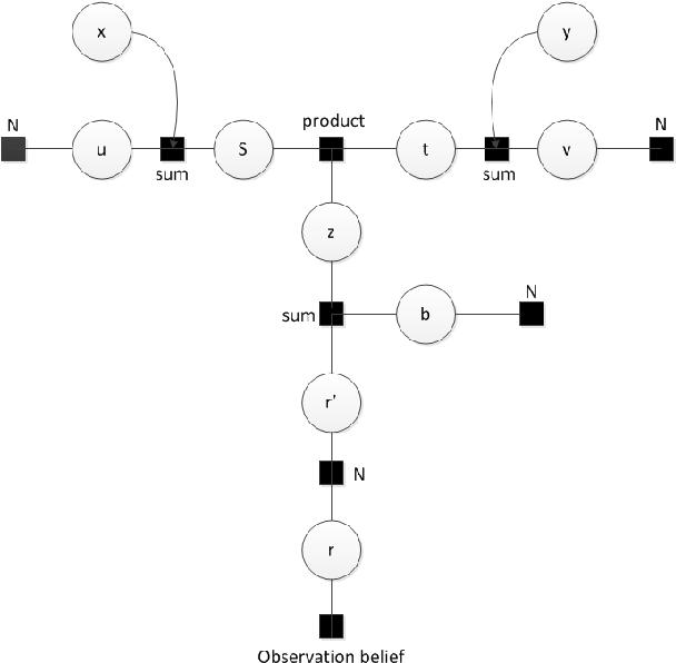 Figure 2 for Intelligent Hybrid Man-Machine Translation Quality Estimation
