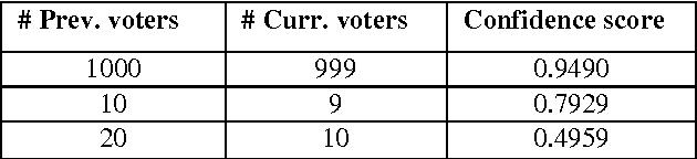 Figure 1 for Intelligent Hybrid Man-Machine Translation Quality Estimation