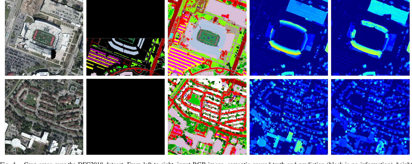 Figure 4 for Multi-Task Learning of Height and Semantics from Aerial Images