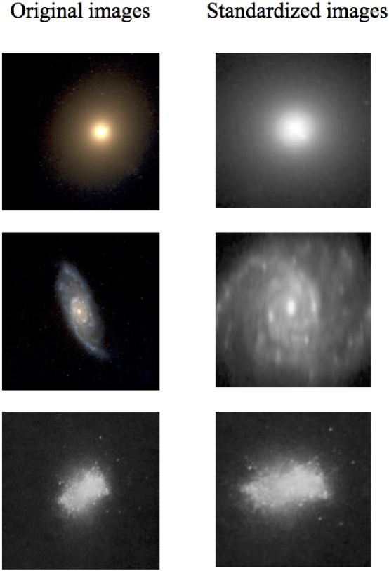 Figure 1 for Fractal dimension analysis for automatic morphological galaxy classification