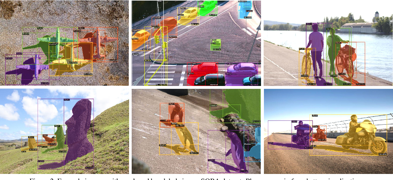 Figure 3 for Instance Shadow Detection