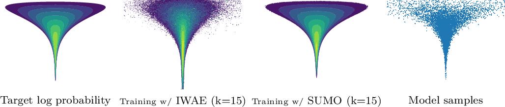 Figure 2 for SUMO: Unbiased Estimation of Log Marginal Probability for Latent Variable Models