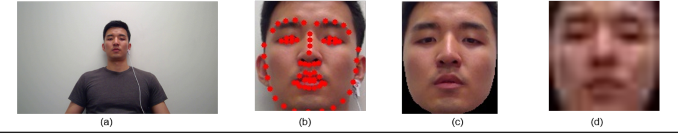 Figure 1 for A Supervised Learning Approach for Robust Health Monitoring using Face Videos