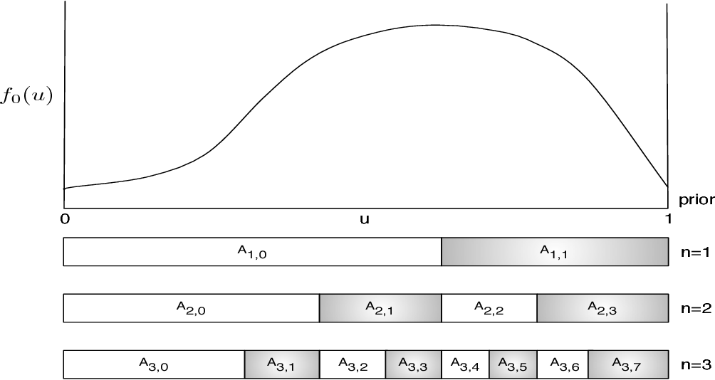 Figure 4 for Probabilistic Group Testing under Sum Observations: A Parallelizable 2-Approximation for Entropy Loss