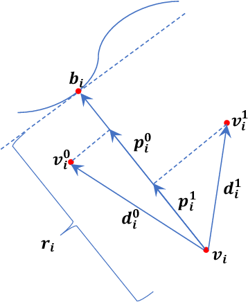 Figure 1 for A Geometry-Inspired Attack for Generating Natural Language Adversarial Examples