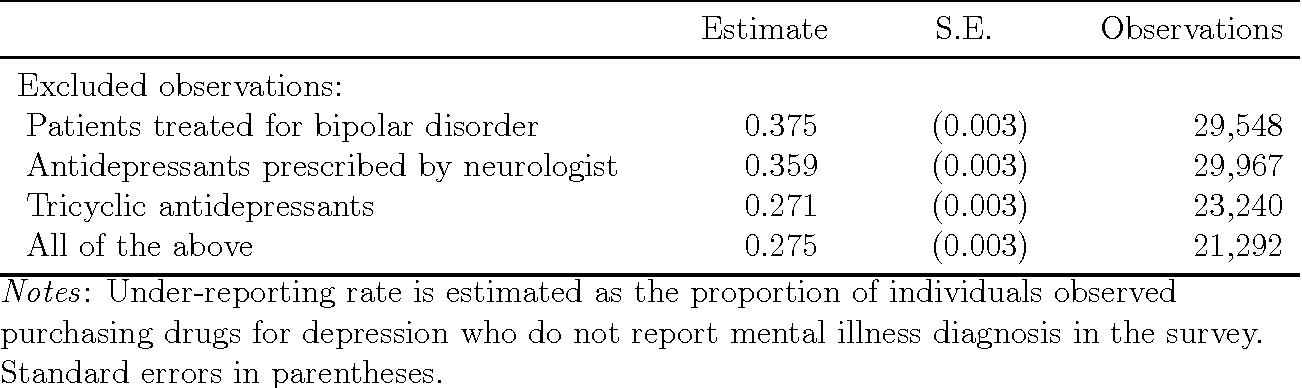 Mental Health Stigma Semantic Scholar
