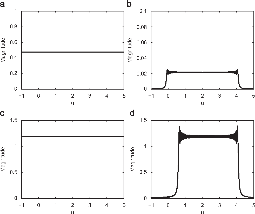 computation of the fractional fourier transform This paper proposes a novel fractional fast fourier transform  algorithm is the high calculation accuracy with low computational complexity.