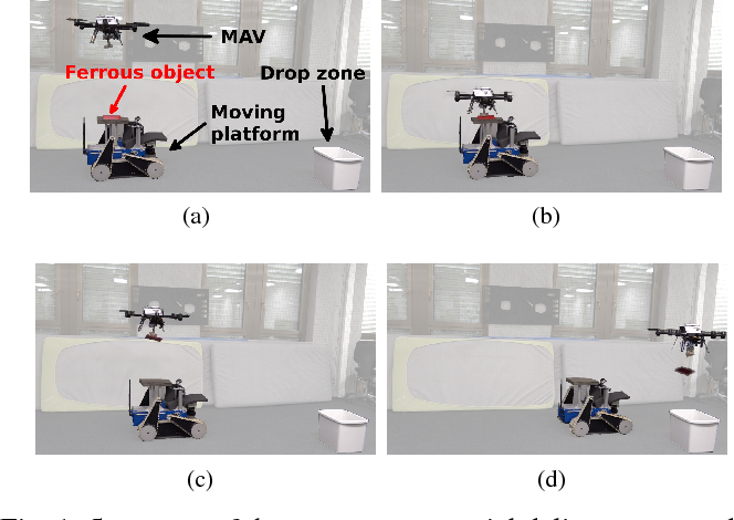 Figure 1 for Aerial Picking and Delivery of Magnetic Objects with MAVs