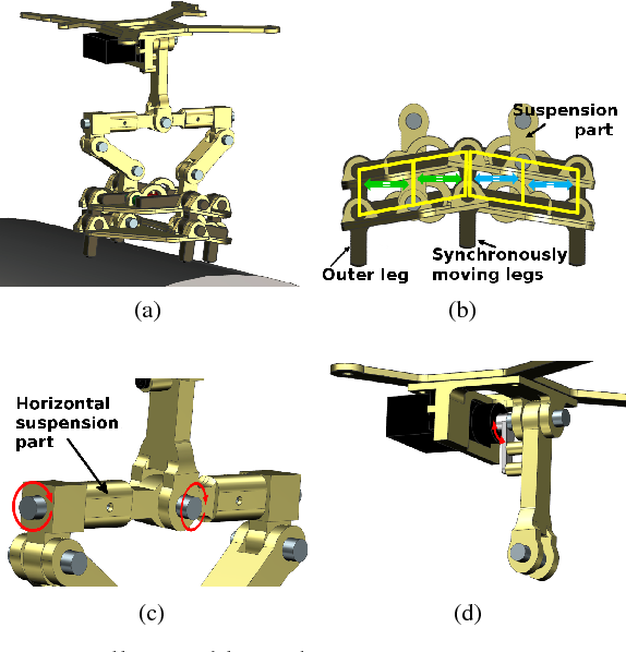 Figure 3 for Aerial Picking and Delivery of Magnetic Objects with MAVs