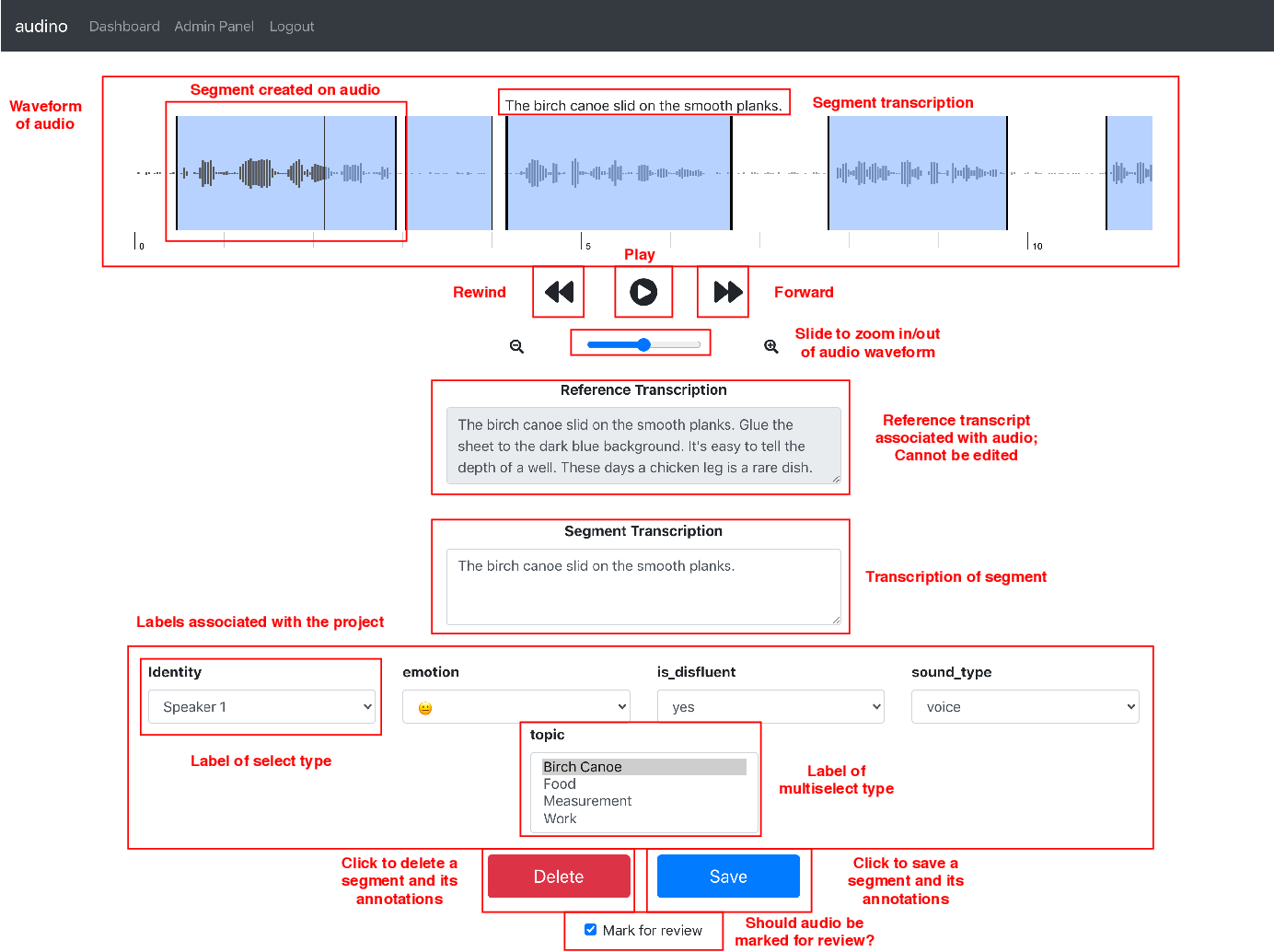Figure 2 for audino: A Modern Annotation Tool for Audio and Speech