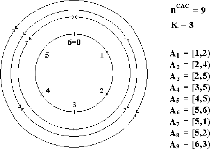 Figure 1 From Interval Scheduling A Survey