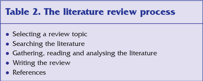 doing your literature review traditional and systematic techniques pdf