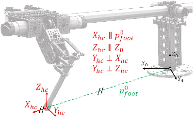 Figure 3 for HOPPY: An open-source and low-cost kit for dynamic robotics education