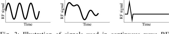 Figure 3 for Light-Field for RF