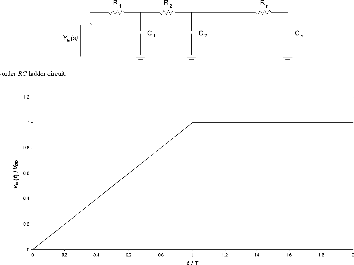 Evaluation Of Energy Consumption In Rc Ladder Circuits Driven By A Admittance Triangle For Parallel Rlc Circuit Ramp Input Semantic Scholar