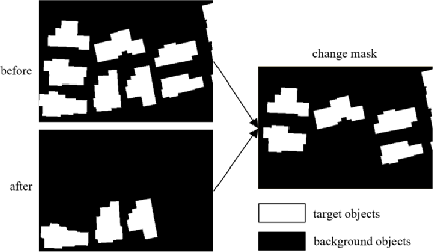 Figure 1 for FCCDN: Feature Constraint Network for VHR Image Change Detection