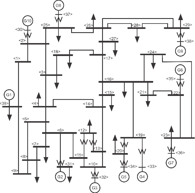 Fig. 2. IEEE 39-bus system - New England