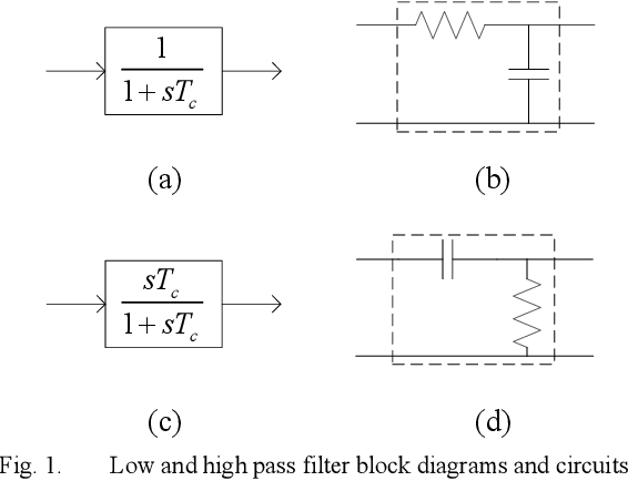 Figure 1 for Power System Transient Modeling and Simulation using Integrated Circuit