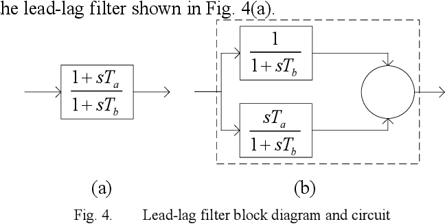 Figure 3 for Power System Transient Modeling and Simulation using Integrated Circuit