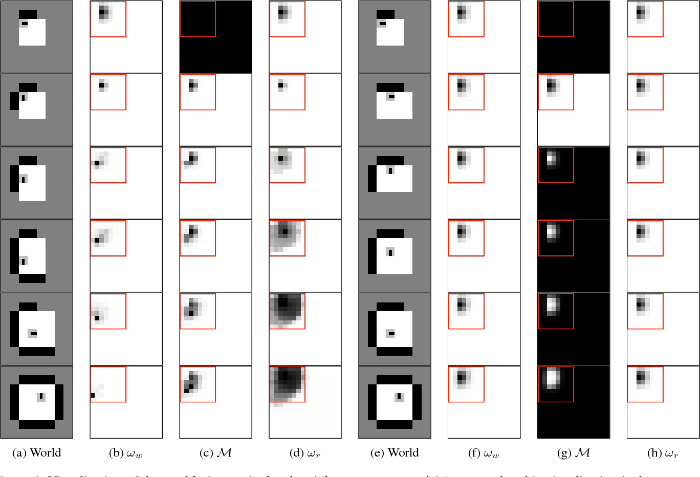 Figure 4 for Neural SLAM: Learning to Explore with External Memory