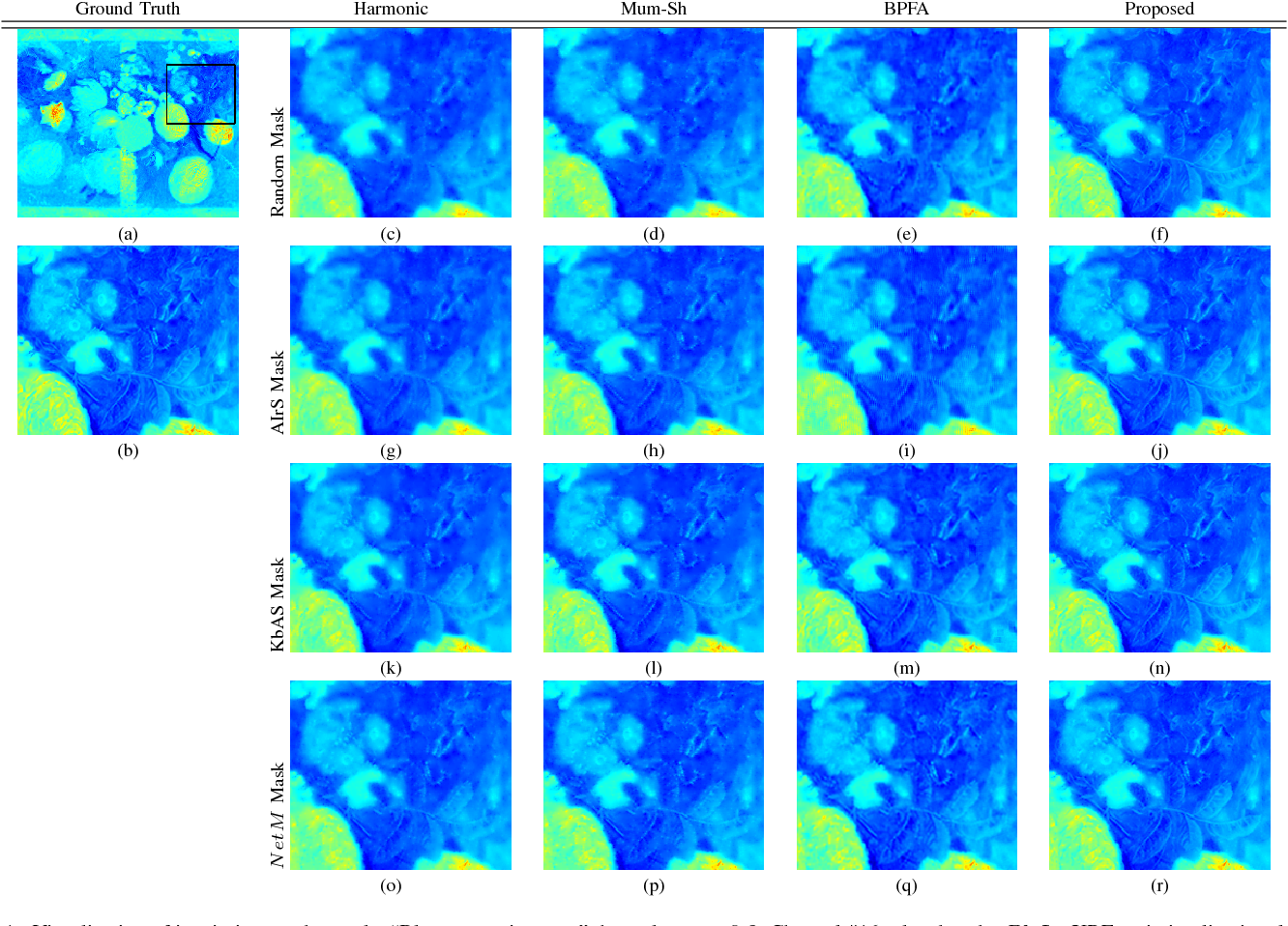 Figure 3 for Adaptive Image Sampling using Deep Learning and its Application on X-Ray Fluorescence Image Reconstruction