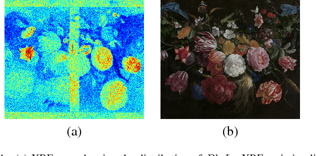 Figure 1 for Adaptive Image Sampling using Deep Learning and its Application on X-Ray Fluorescence Image Reconstruction