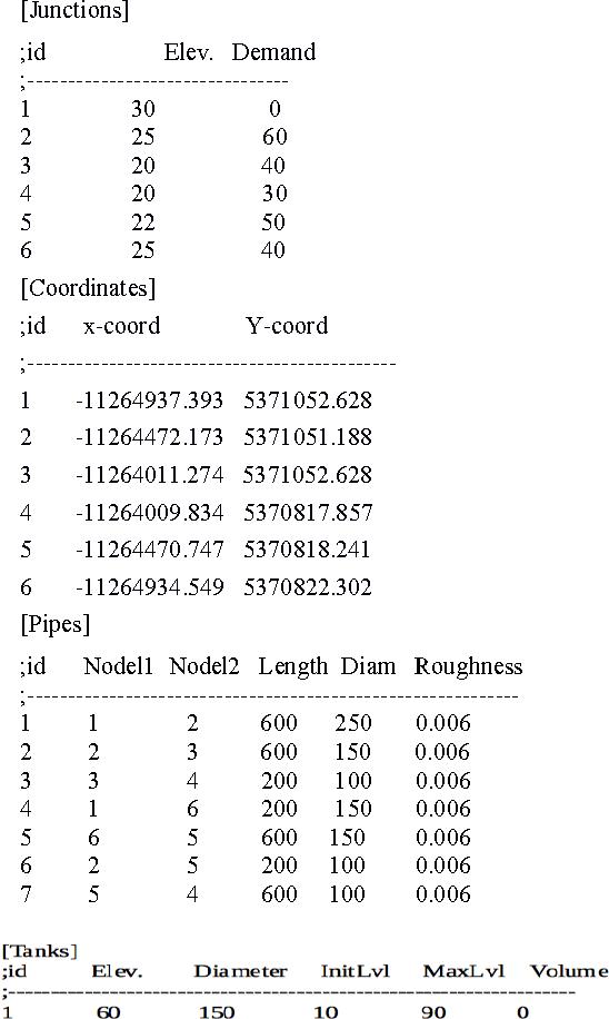 epanet z 0 5 FULL Version 56