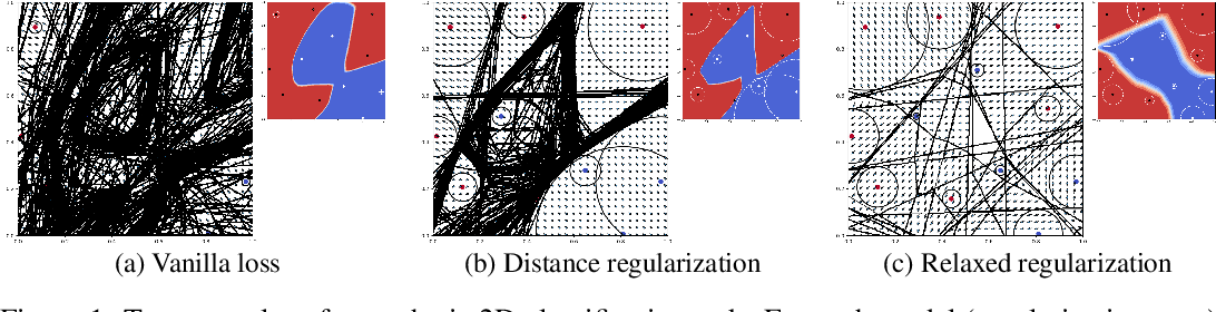 Figure 1 for Towards Robust, Locally Linear Deep Networks