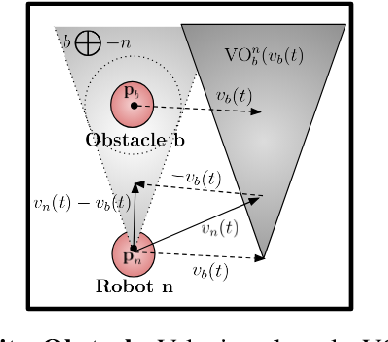 Figure 2 for Learning Safe Unlabeled Multi-Robot Planning with Motion Constraints