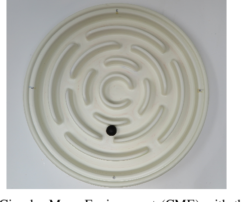 Figure 1 for Semiparametrical Gaussian Processes Learning of Forward Dynamical Models for Navigating in a Circular Maze