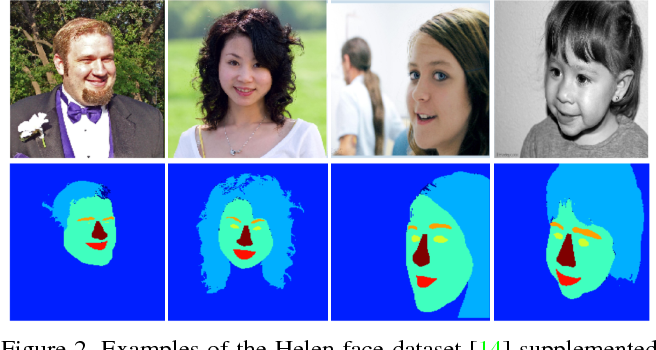 Figure 3 for Improving Facial Attribute Prediction using Semantic Segmentation