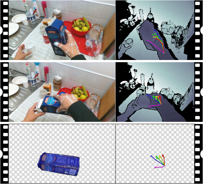 Figure 1 for First-Person Hand Action Benchmark with RGB-D Videos and 3D Hand Pose Annotations