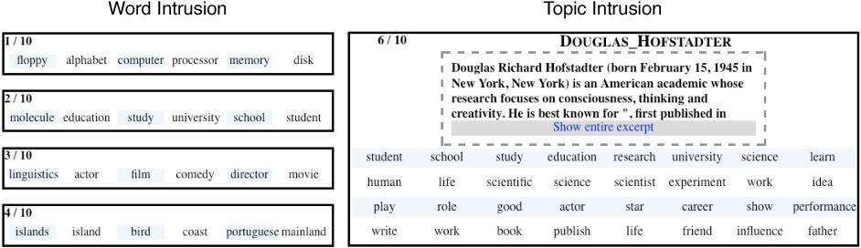 Reading Tea Leaves How Humans Semantic Scholar