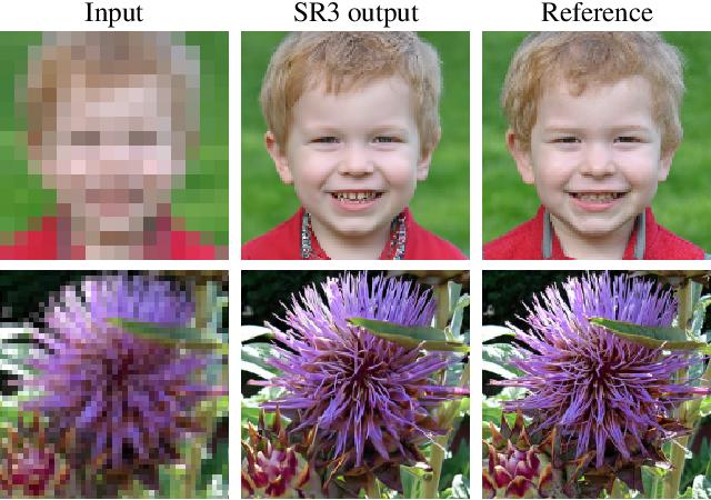 Figure 1 for Image Super-Resolution via Iterative Refinement