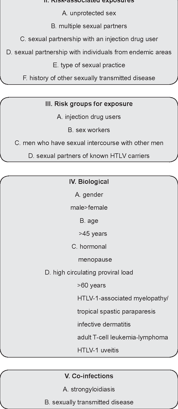 Lymphoma transmitted Is sexually