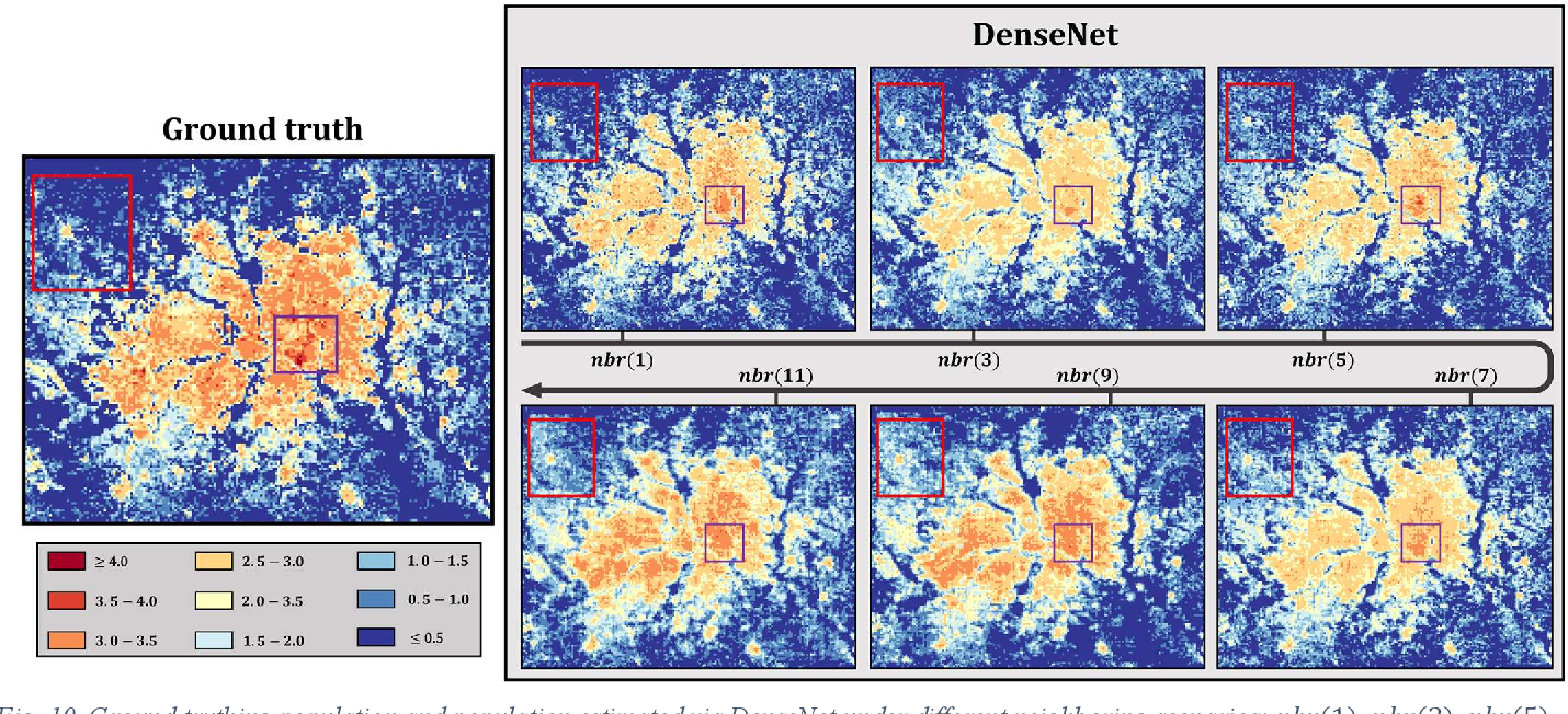 Figure 2 for Sensing population distribution from satellite imagery via deep learning: model selection, neighboring effect, and systematic biases